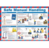 Safety Posters and Booklets