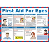 First Aid For Eyes