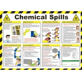 Chemical Spills