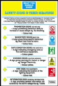 safety sign & their meanings
